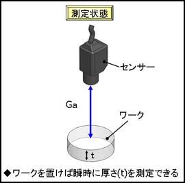 tecnology01_img05